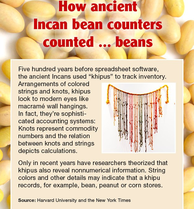 How Ancient Incan Bean Counters Counted… Beans