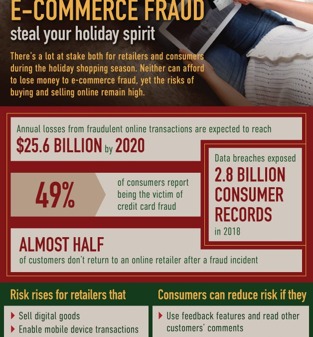 Don't Let E-Commerce Fraud Steal Your Holiday Spirit