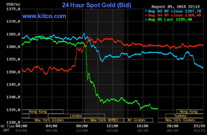 Image result for Central bank trading manipulations