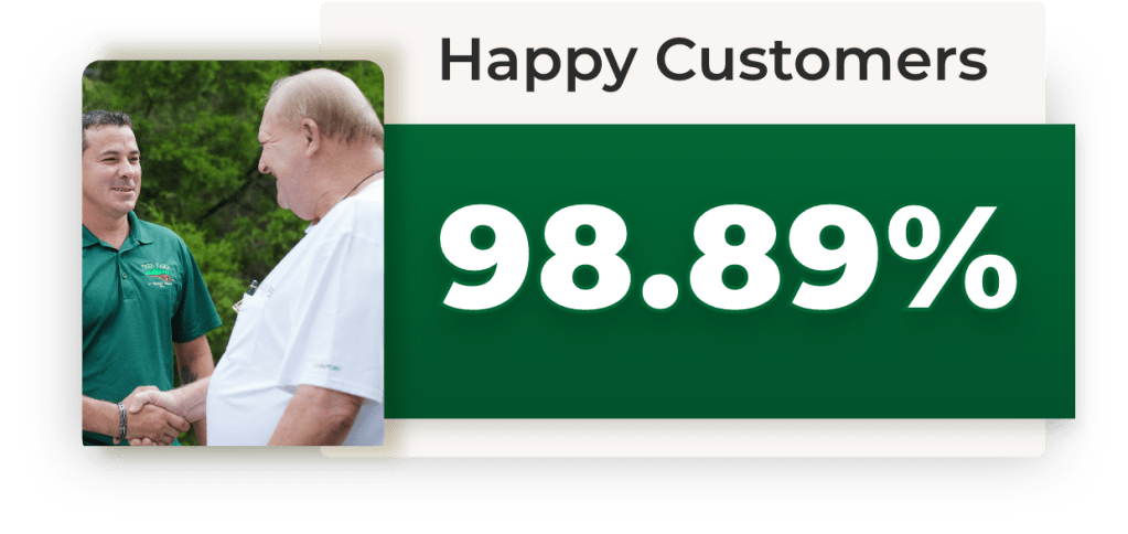 98.89% happy customers - Tree Care by Robert Miller