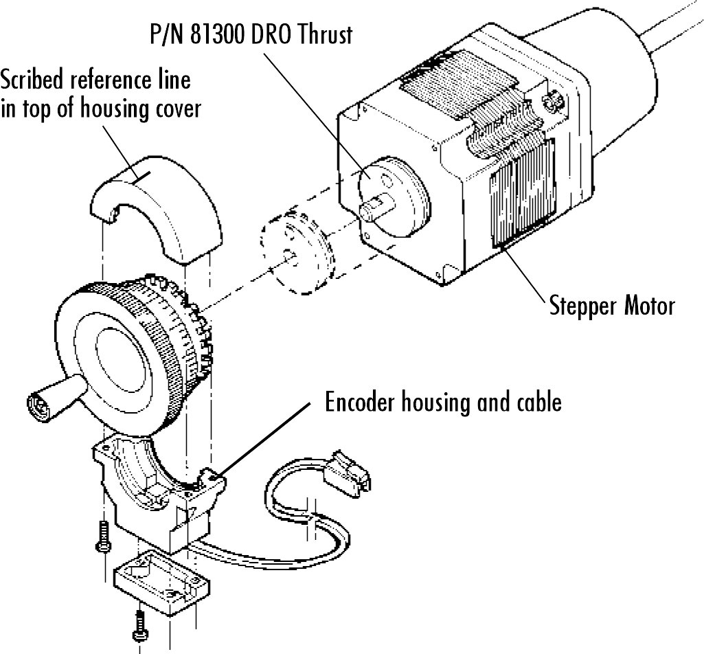 Adding Dro Handwheels To Stepper Motors