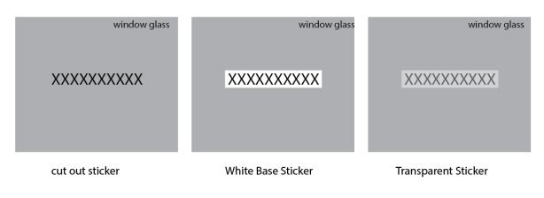 sticker cutting option
