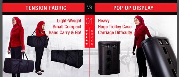 Tension Fabric Comparison