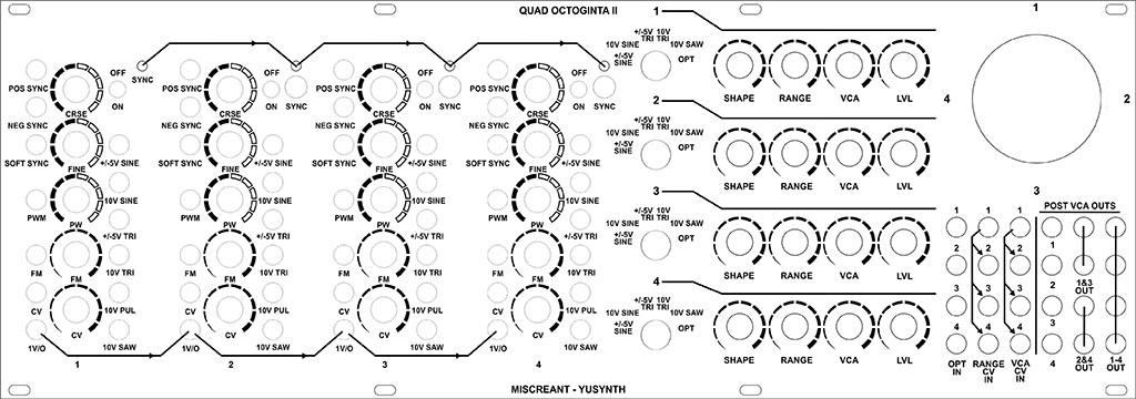 Quad Octoginta II | Million Machine March