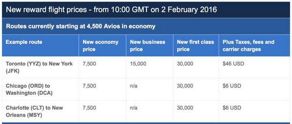 British Airways Eliminating 4,500 Avios Point Short Haul North America Award Flights