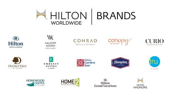 Blog Giveaway 200 Hilton Gift Card