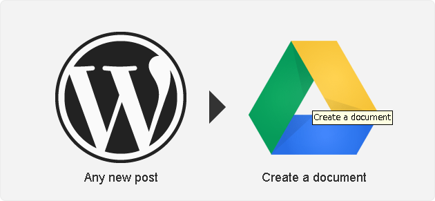 WP to Google Drive