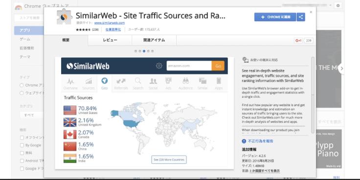 1クリックで競合サイトのアクセス数を丸裸にするブラウザ拡張機能SimilarWeb