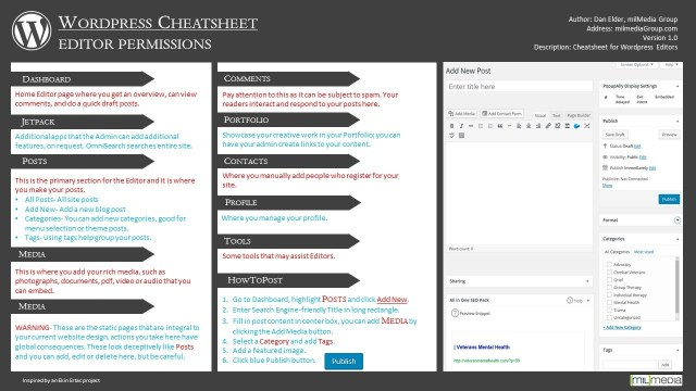 WordPress-cheatsheet