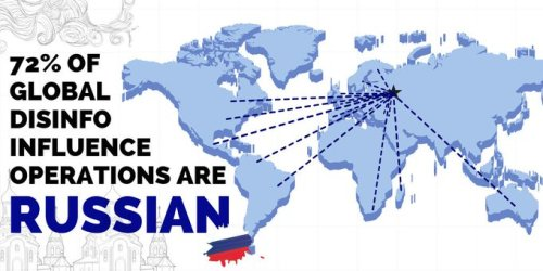 72% of Global Disinfo ops are Russian