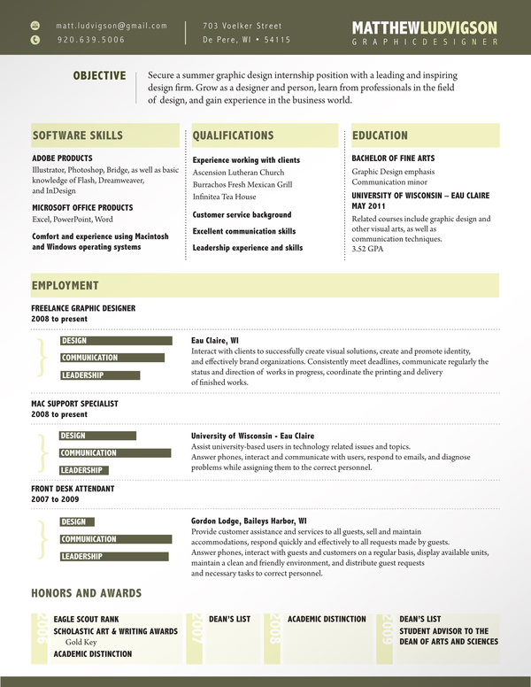 Sample Of Curriculum Vitae Design Job Application Cover Letter