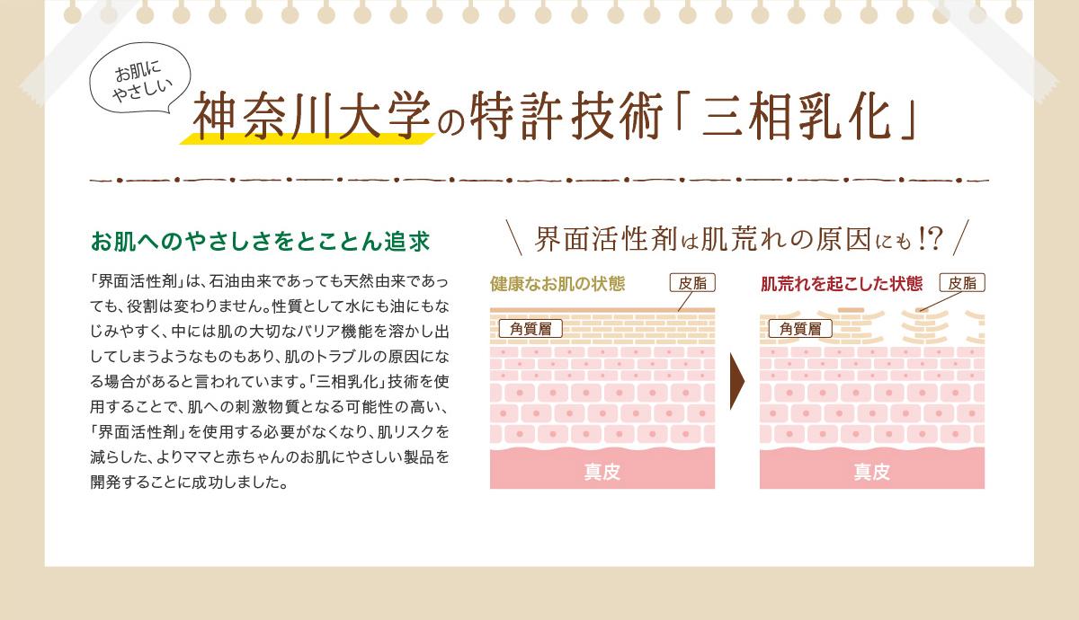 神奈川大学の特許技術「三相乳化」