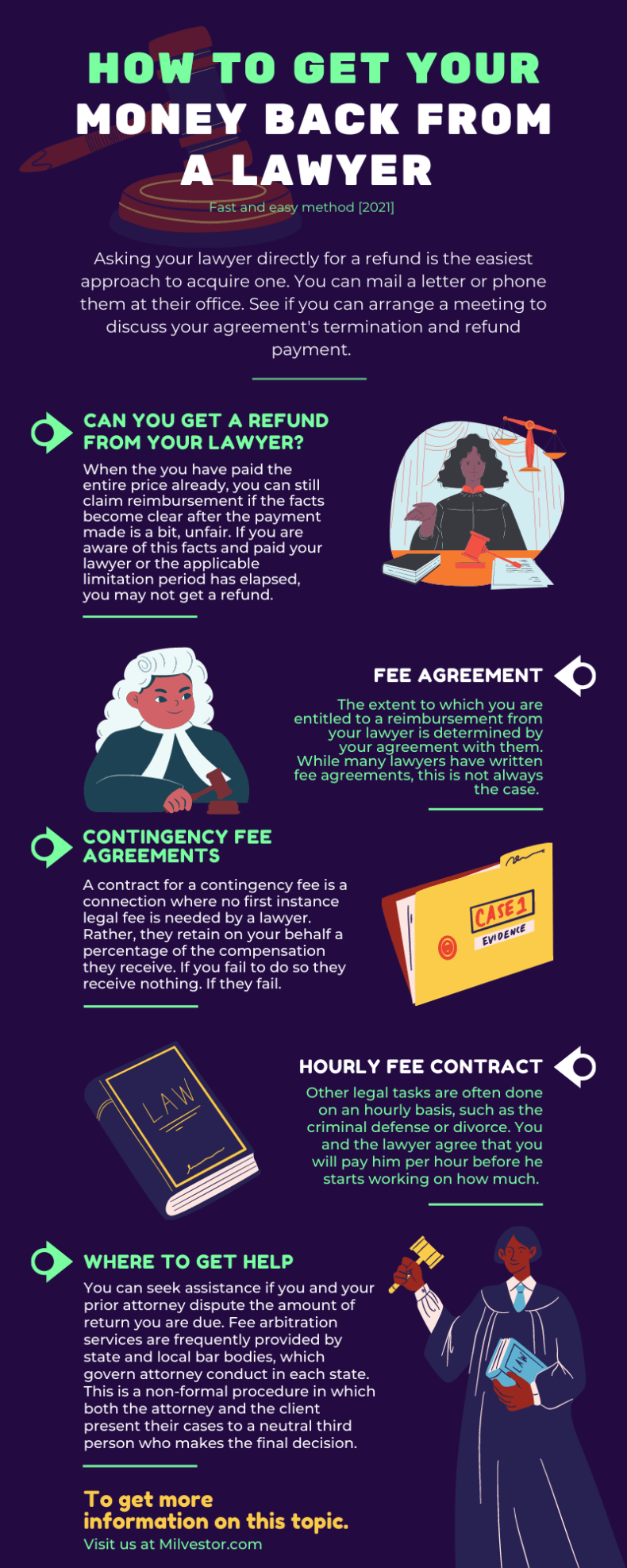 How to get your money back from a lawyer