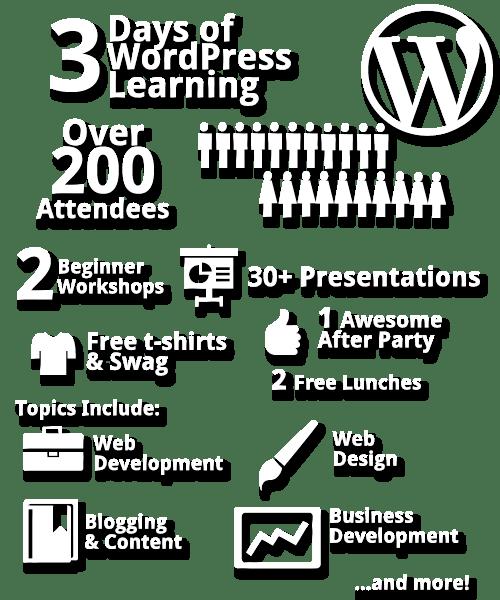 wcmke-stats