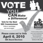Candidates for SDC Election