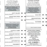Notice of Partisan Recall Primary for the Offices of Governor, Lieutenant Governor and Sample Ballots