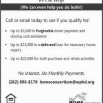 Home Fixing and Buying Help Available From The Home Consortium