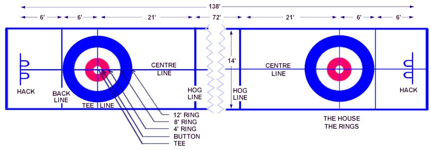 pin curl diagram 1996 mitsubishi mirage radio wiring state board diagrams control hubs vintage haircut