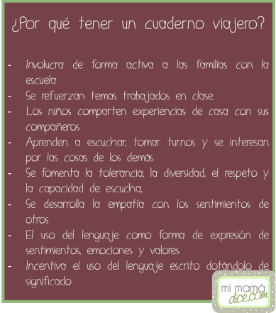 """alt""cuaderno viajero  mimamadice.com"