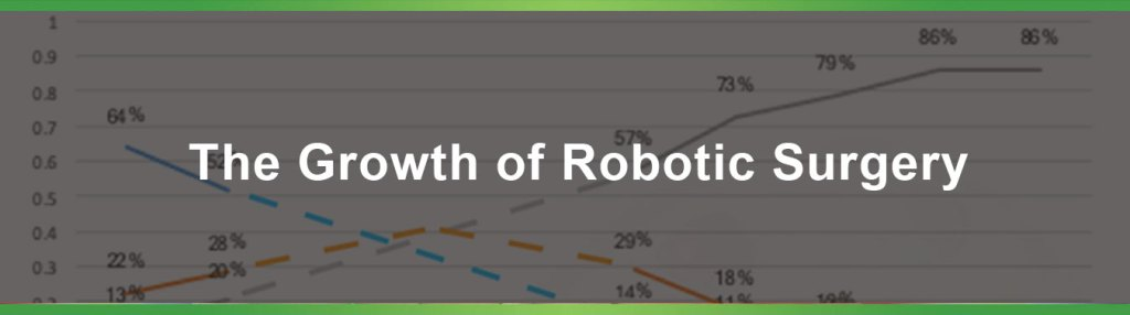 The Growth of Robotic Surgery