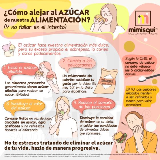 consumo_azucar