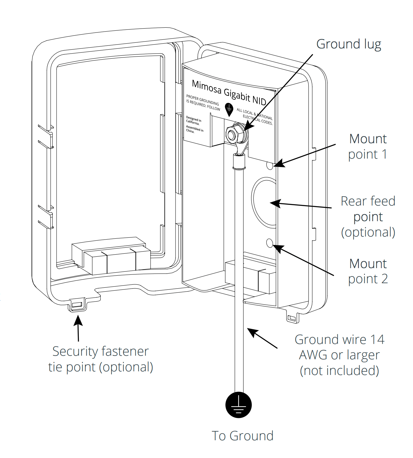 outdoor technician access esd protection and grounding point easy to install technician physical access interface with surge supression and grounding  [ 1374 x 1522 Pixel ]