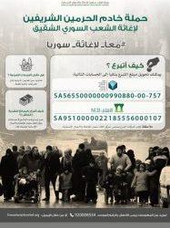 Kampanye Donasi Saudi untuk Rakyat Suriah Terkumpul Rp1 Triliun Lebih