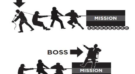 Pemimpin yang Diberi Kepemimpinan