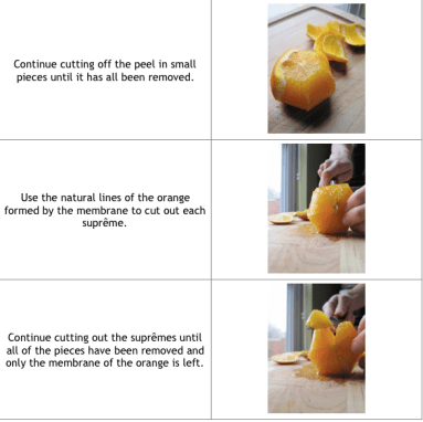 Cutting Orange Suprêmes (www.mincedblog.com)