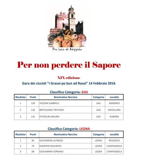 Classifica Gara dei Ciccioli 2016 copia.jpg