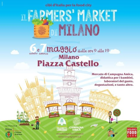 farms milano