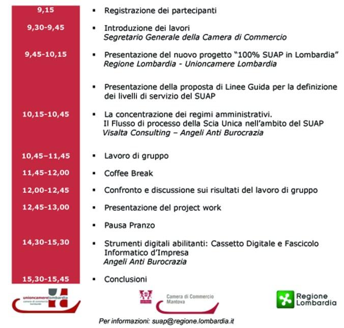 Programma 100% SUAP W1 Mantova_28.jpg