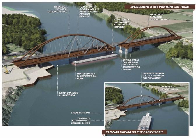 ponte di san benedetto po 2