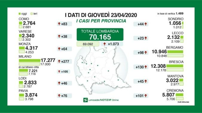 casi per provincia 23 aprile.JPG
