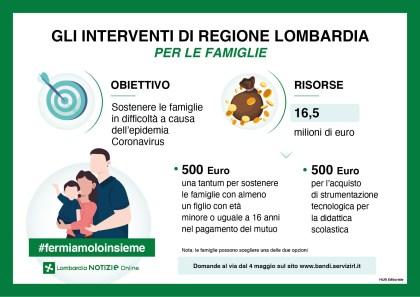 regione lombardia per le famiglie