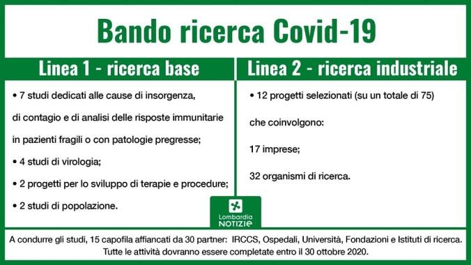 BANDO COVID