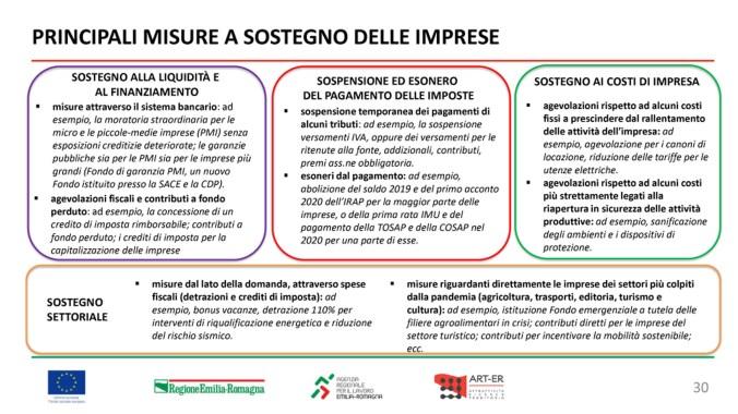 Focus_Lavoro_Emilia-Romagna30 copia.jpg