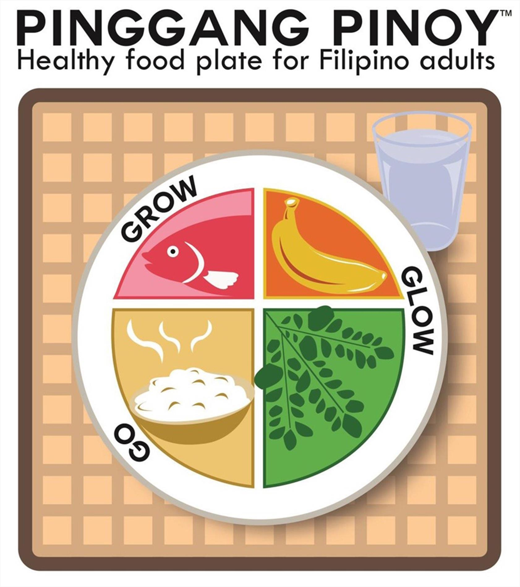 We Recommend This Healthy Filipino Food Plate Mindful