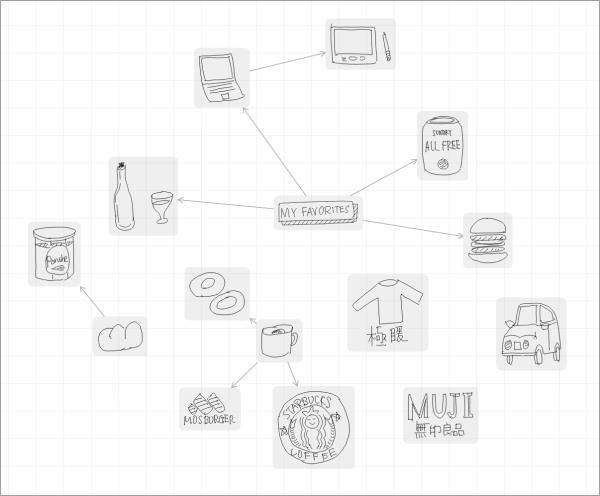 Graph Paper User Guide