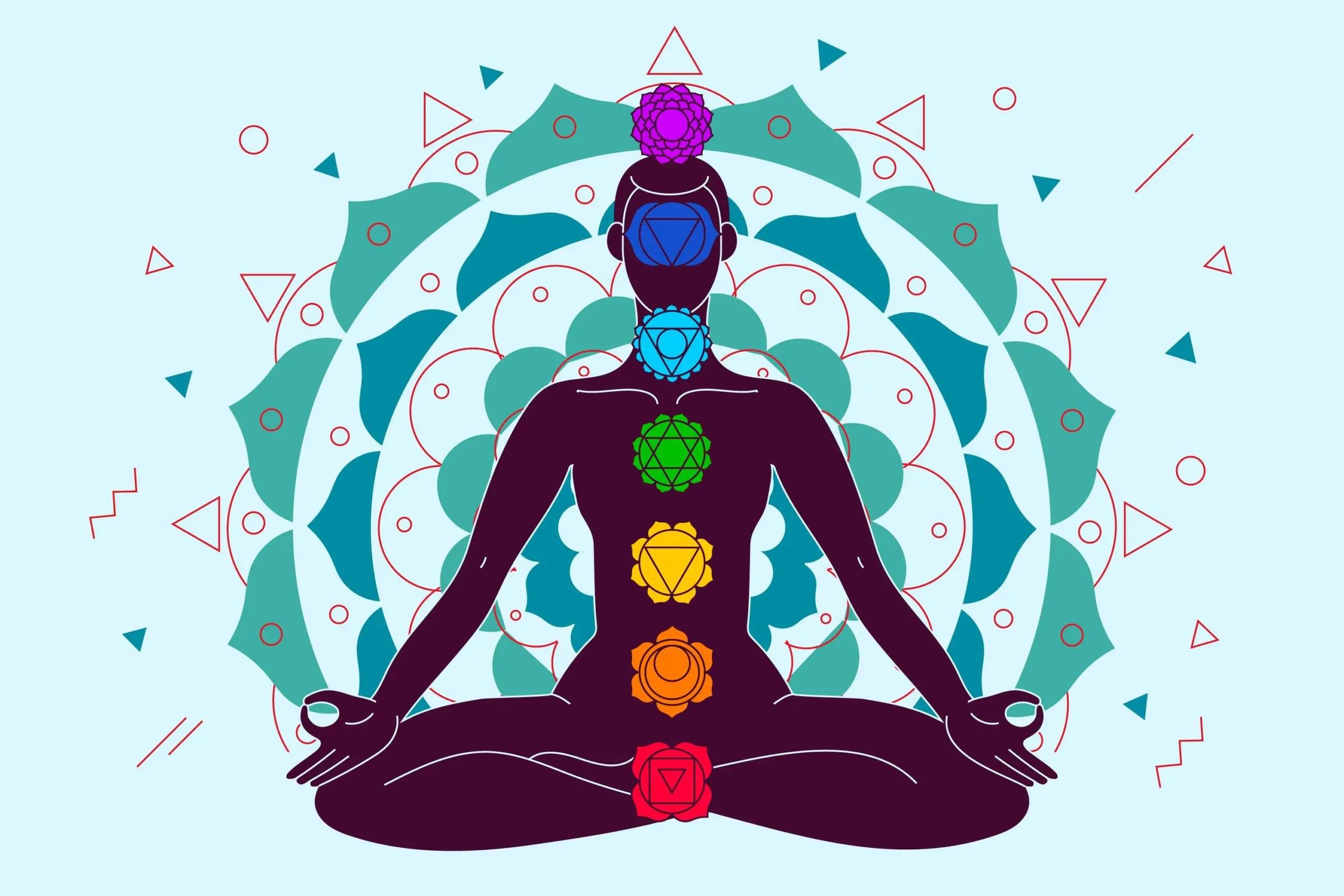 Types of meditation - Chakra meditation