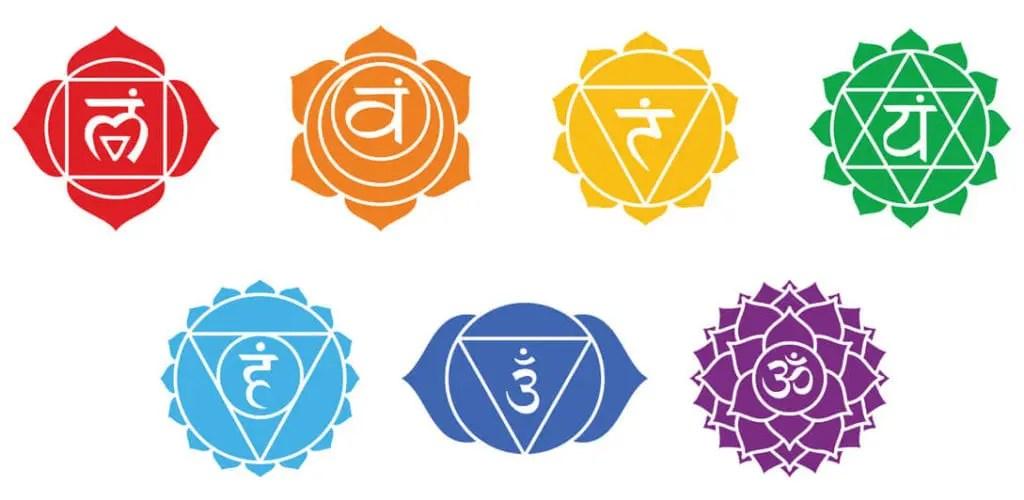 chakra meditation - seven chakras
