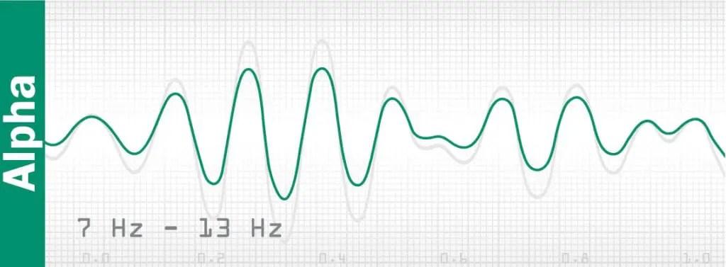meditation and brain waves - alpha wave