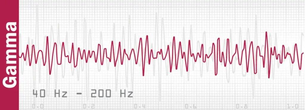 meditation and brain waves - gamma wave