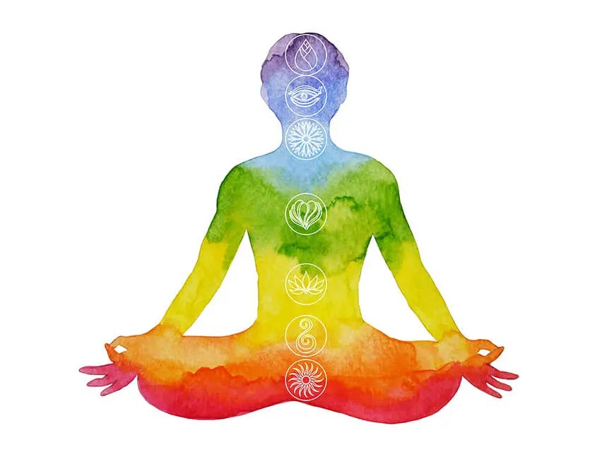 what is my aura - aura chakra connection