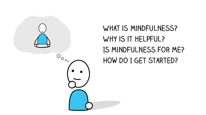 What is Mindfulness? A Beginner's Guide to Getting Started