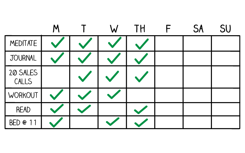 Daily Wins Checklist_tools page