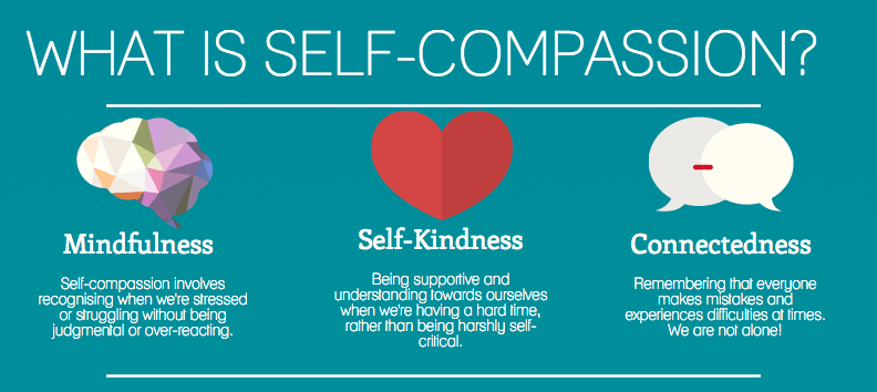 Free Self-Compassion Exercises - What Is Self-Compassion?