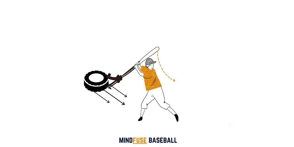 19 Progressive Baseball Hitting Drills [w/ Printable