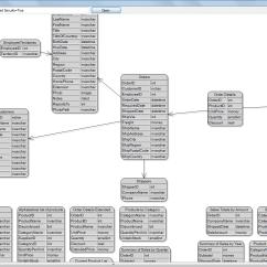 Microsoft Visio Database Model Diagram 2003 Ford Expedition Wiring Swim Lanes Elsavadorla