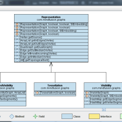 Create Class Diagram From Java Code Hopkins Wiring Mindfusion Company Blog   New Releases, Step-by-step Guides And Updates By Mindfusion.